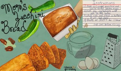 Mom's Zucchini Bread – Illustration and Recipe - Rebecca Gerendasy